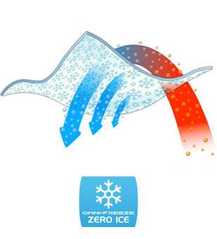 Omni-Freeze zero ice plus diagram illustration of how the tech works.