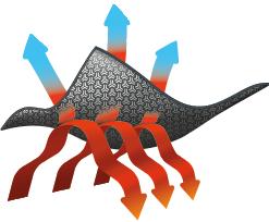 Illustration of heat reflective tech.