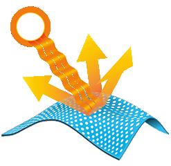 Illustration of sun defector technology